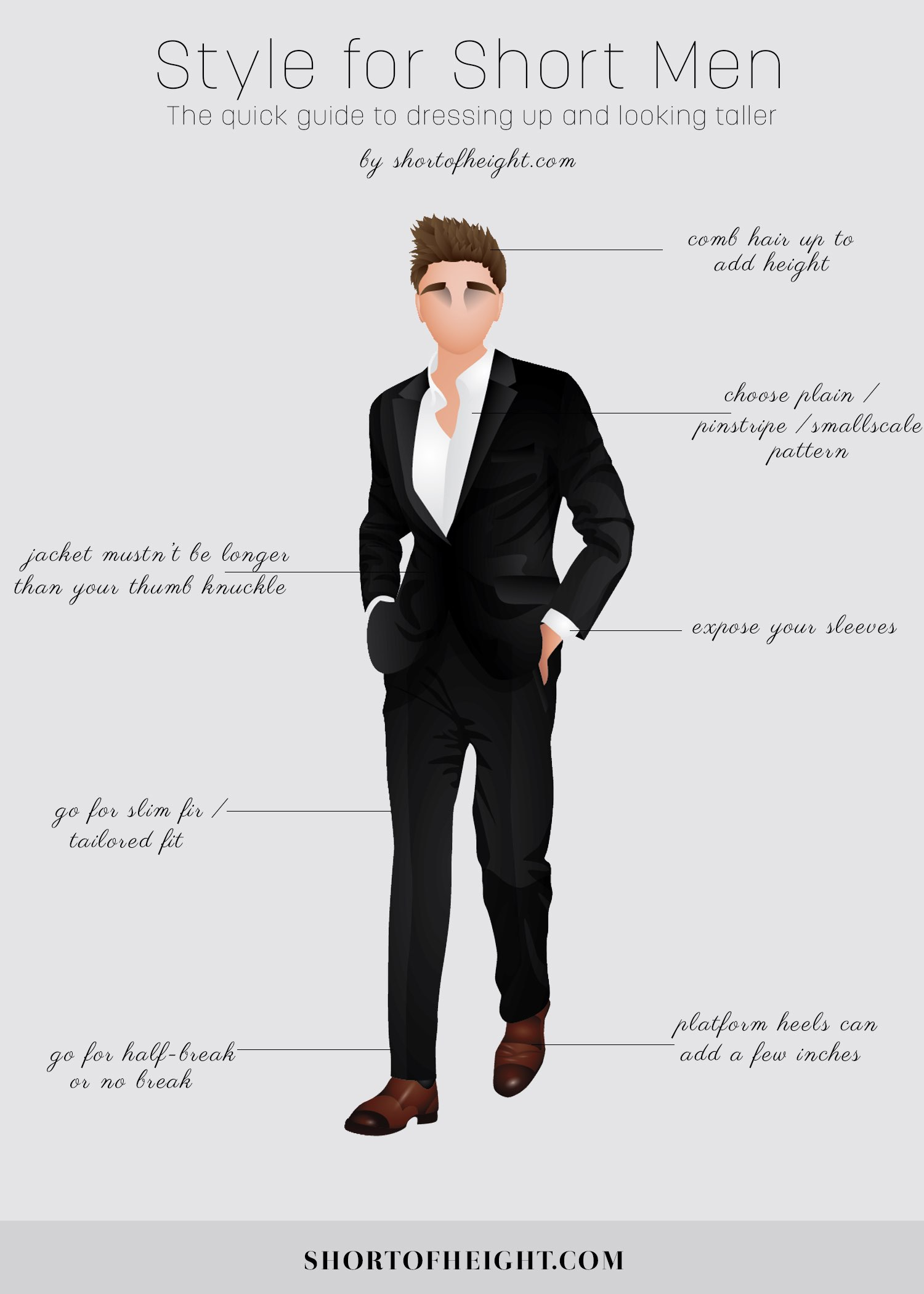 suits for short men infographic